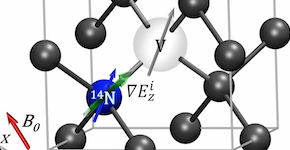 New Publication in Physical Review B: Optically Detected Nuclear Quadrupolar Interaction of 14N in Nitrogen-vacancy Centers in Diamond