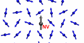 Physical Review B Editors' Suggestion: Suppression of Electron Spin Decoherence of the Diamond NV Center by a Transverse Magnetic Field